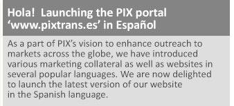 PIX-Torque'ing Points